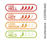 hot red pepper strength scale... | Shutterstock .eps vector #1220581660