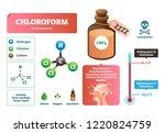 chloroform vector illustration. ... | Shutterstock .eps vector #1220824759