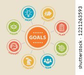 goals. concept with icons and... | Shutterstock .eps vector #1221263593