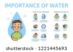 importance of water... | Shutterstock . vector #1221445693