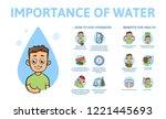 importance of water...   Shutterstock . vector #1221445693