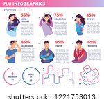flu symptoms infographics.... | Shutterstock .eps vector #1221753013