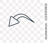 undo vector outline icon... | Shutterstock .eps vector #1223293810