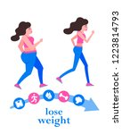 weight loss. the influence of... | Shutterstock .eps vector #1223814793