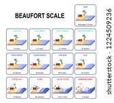 beaufort wind force scale is an ... | Shutterstock .eps vector #1224509236