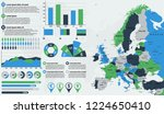 detailed europe map with... | Shutterstock .eps vector #1224650410