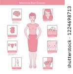 menopause body changes and... | Shutterstock .eps vector #1224698713