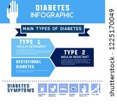diabetes info graphic for... | Shutterstock .eps vector #1225170049