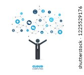 cloud computing design concept...   Shutterstock .eps vector #1225529176