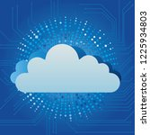 cloud computing concept... | Shutterstock .eps vector #1225934803