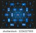 internet of things  iot ... | Shutterstock .eps vector #1226227303
