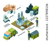 Waste Recycling Infographic....