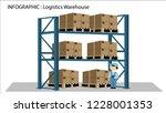warehouse logistic background... | Shutterstock .eps vector #1228001353