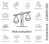 risk evaluation libra icon....