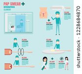 info graphic of pap smear style ... | Shutterstock .eps vector #1228684870