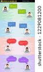 speech bubbles  social media... | Shutterstock .eps vector #1229081200