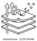 multilayer waterproof  thermal... | Shutterstock .eps vector #1229734540