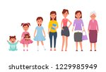 the character of a woman at... | Shutterstock .eps vector #1229985949