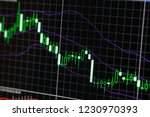 bollinger bands with macd... | Shutterstock . vector #1230970393