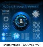 hud style in network security...