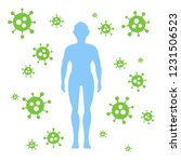 spread of viruses. man... | Shutterstock .eps vector #1231506523