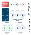 covalent bond vector... | Shutterstock .eps vector #1231871290