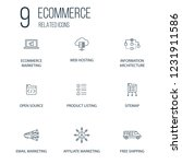 set of 9 ecommerce related line ...