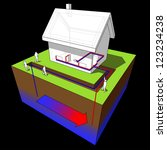 geothermal heat pump diagram | Shutterstock . vector #123234238