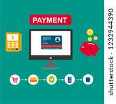 online payment by bank card and ...   Shutterstock .eps vector #1232944390