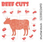 vector beef cuts chart and... | Shutterstock .eps vector #1233022693