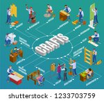 craftsmen artisans work... | Shutterstock .eps vector #1233703759