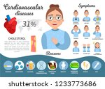 cardiovascular diseases... | Shutterstock .eps vector #1233773686