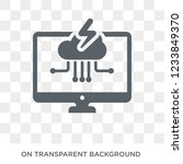 program error icon. trendy flat ... | Shutterstock .eps vector #1233849370
