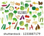 vegetables clip art set   Shutterstock .eps vector #1233887179