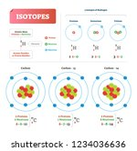 isotope vector illustration.... | Shutterstock .eps vector #1234036636
