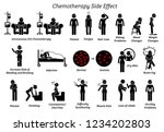 chemotherapy side effects.... | Shutterstock .eps vector #1234202803