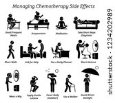 managing chemotherapy side... | Shutterstock .eps vector #1234202989