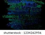 abstract keywords cloud...   Shutterstock . vector #1234262956