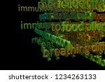 3d rendering. health related...   Shutterstock . vector #1234263133