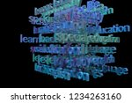 3d rendering. cgi typography...   Shutterstock . vector #1234263160