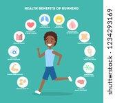benefits of running or jogging...   Shutterstock .eps vector #1234293169