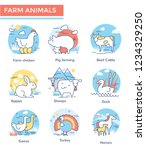 farm animals icons  thin line ... | Shutterstock .eps vector #1234329250