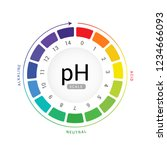ph scale indicator chart... | Shutterstock .eps vector #1234666093