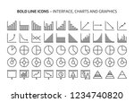 graphs  bold line icons. the... | Shutterstock .eps vector #1234740820