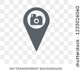 places to photograph icon.... | Shutterstock .eps vector #1235026060
