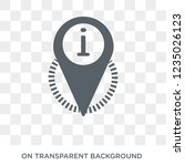 information point pin icon.... | Shutterstock .eps vector #1235026123