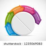 infographics for medicine. pill ... | Shutterstock .eps vector #1235069083