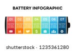vector battery infographic... | Shutterstock .eps vector #1235361280