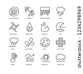 set of 16 weather linear icons... | Shutterstock .eps vector #1236298969