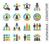 identity skill of people user...